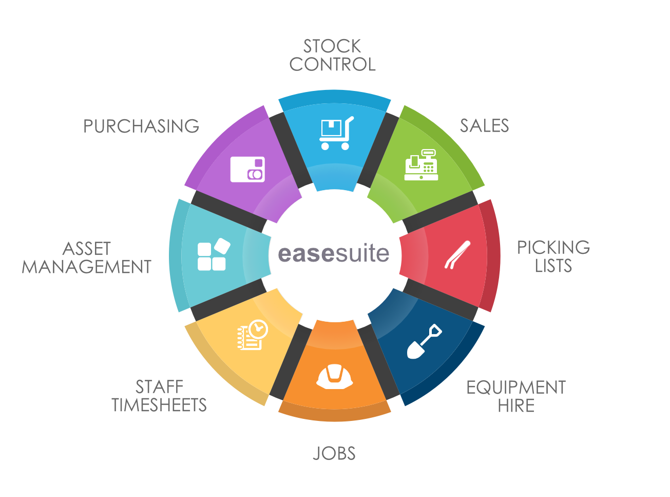 EaseSuite